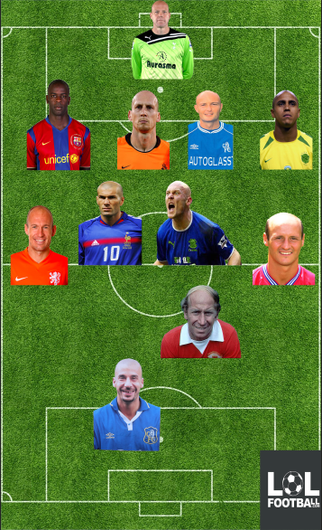 best bald football players ever lined up in a 4-4-1 formation.
